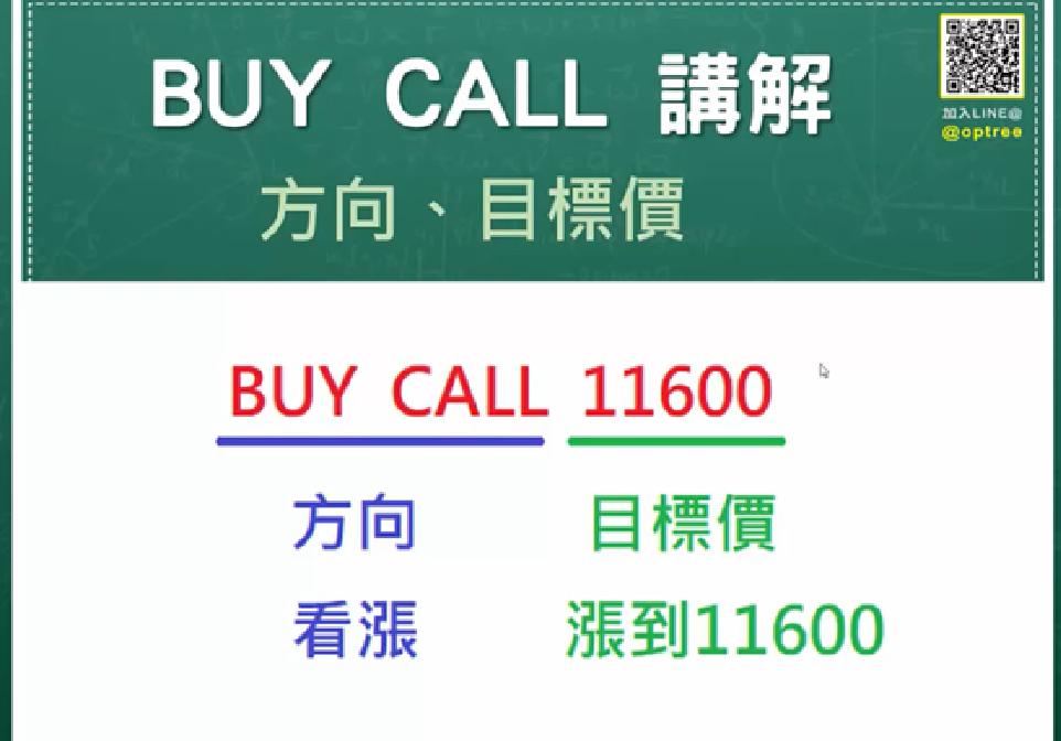 選擇權買方-買進買權BUYCALL講解_選擇權方向選擇權目標價