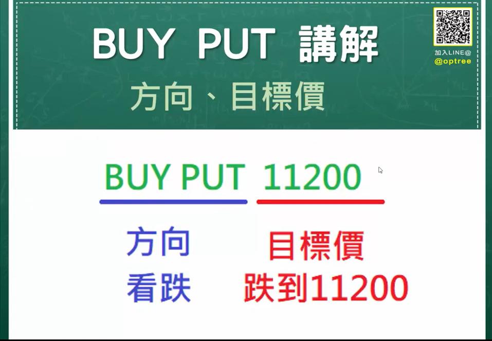選擇權買方-買進賣權BUYPUT講解_選擇權方向選擇權目標價
