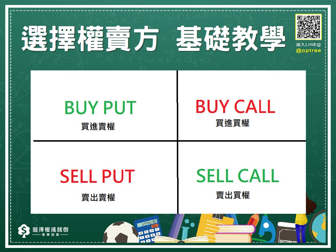 選擇權賣方_選擇權四個基本部位